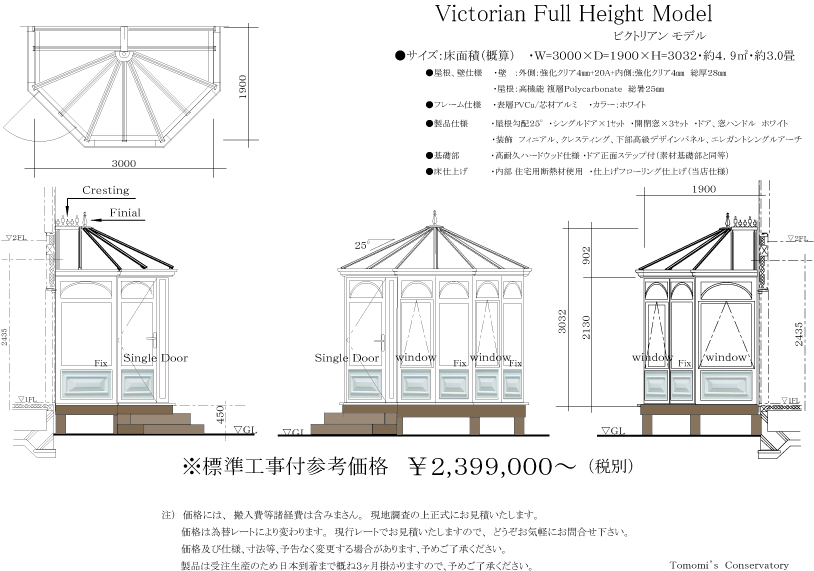 Victorian Full Height Model:small