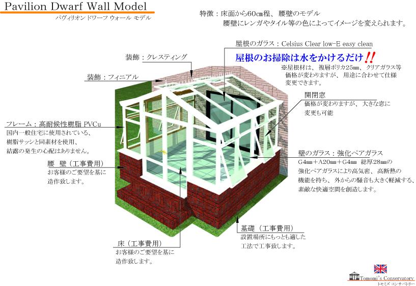 HP価格用:Pavilion-D詳細
